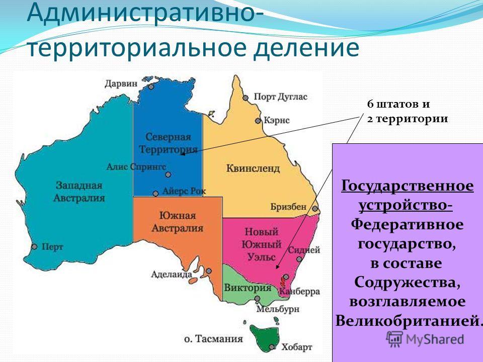 Административно- территориальное деление 6 штатов и 2 территории Государственное устройство- Федеративное государство, в составе Содружества, возглавляемое Великобританией.