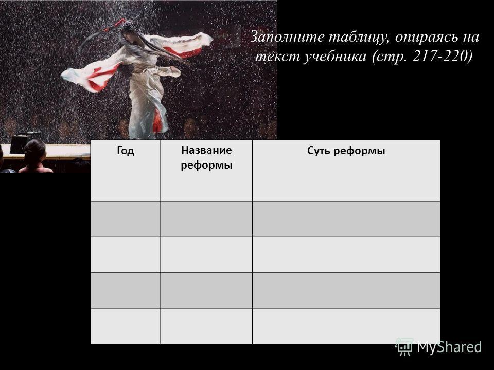 Заполните таблицу, опираясь на текст учебника (стр. 217-220) ГодНазвание реформы Суть реформы
