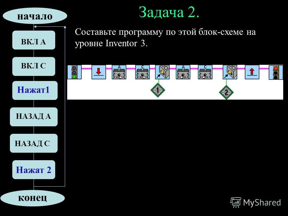 ВКЛ А ВКЛ C Нажат1 НАЗАД А НАЗАД C Нажат 2 конец начало ? Задача 2. Cоставьте программу по этой блок-схеме на уровне Inventor 3.