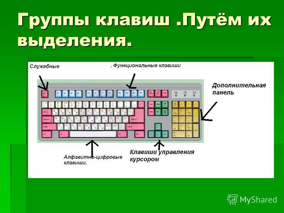 Группы клавиш.Путём их выделения.