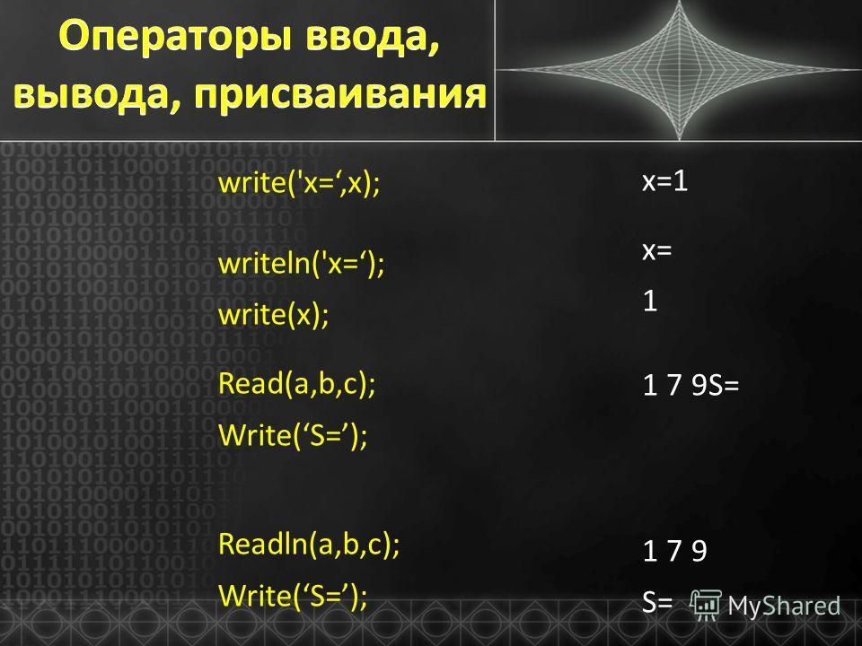 write('x=,х); writeln('x=); write(х); Read(a,b,c); Write(S=); Readln(a,b,c); Write(S=); х=1 х= 1 1 7 9S= 1 7 9 S=