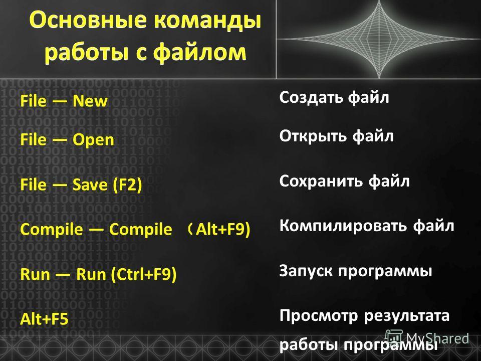 File New File Open File Save (F2) Compile Compile ( Alt+F9) Run Run (Ctrl+F9) Alt+F5 Создать файл Открыть файл Сохранить файл Компилировать файл Запуск программы Просмотр результата работы программы