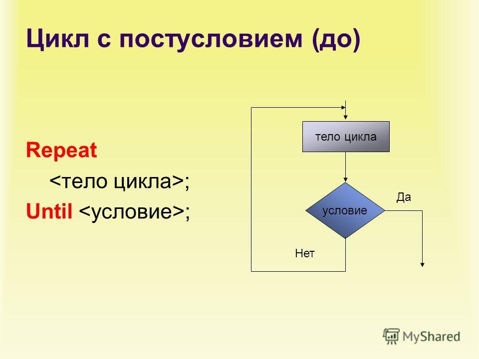 Цикл с постусловием (до) Repeat ; Until ; Нет тело цикла условие Да