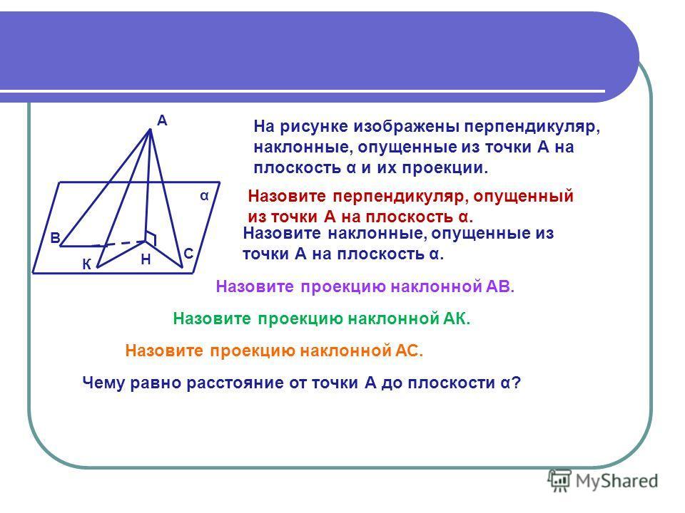 α В А На рисунке изображены перпендикуляр, наклонные, опущенные из точки А на плоскость α и их проекции. К Н С Назовите перпендикуляр, опущенный из точки А на плоскость α. Назовите наклонные, опущенные из точки А на плоскость α. Назовите проекцию нак