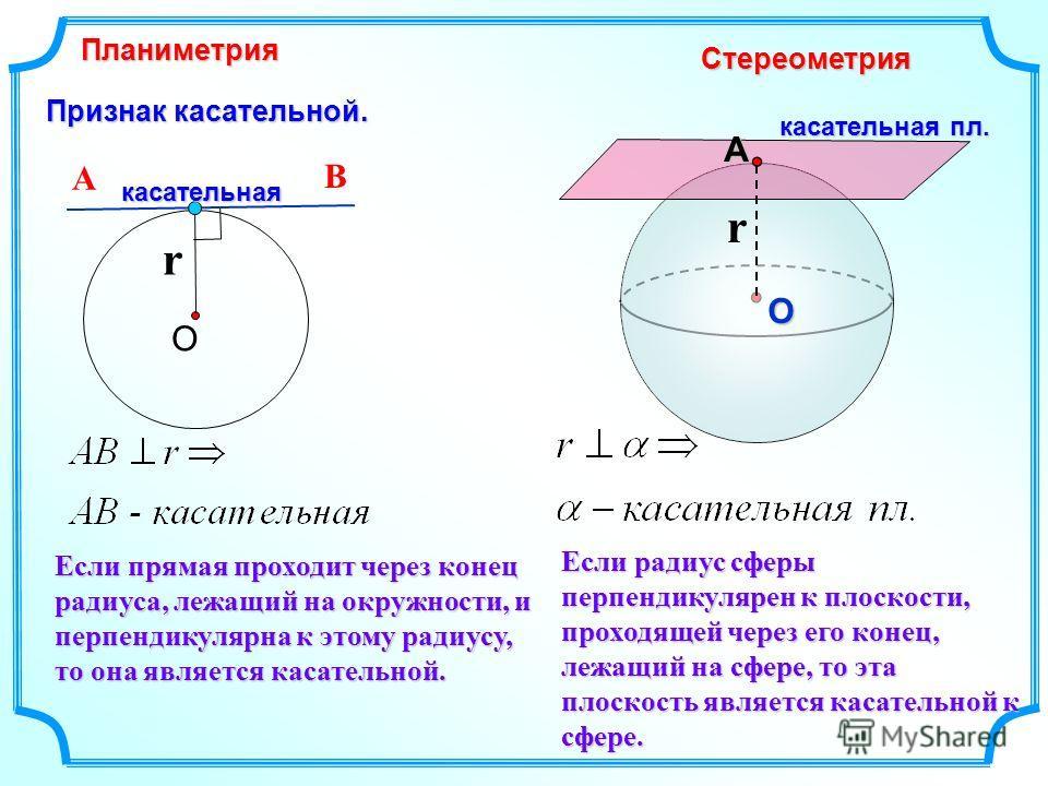 Признак касательной. Планиметрия СтереометрияАО О r А В r Если радиус сферы перпендикулярен к плоскости, проходящей через его конец, лежащий на сфере, то эта плоскость является касательной к сфере. Если прямая проходит через конец радиуса, лежащий на