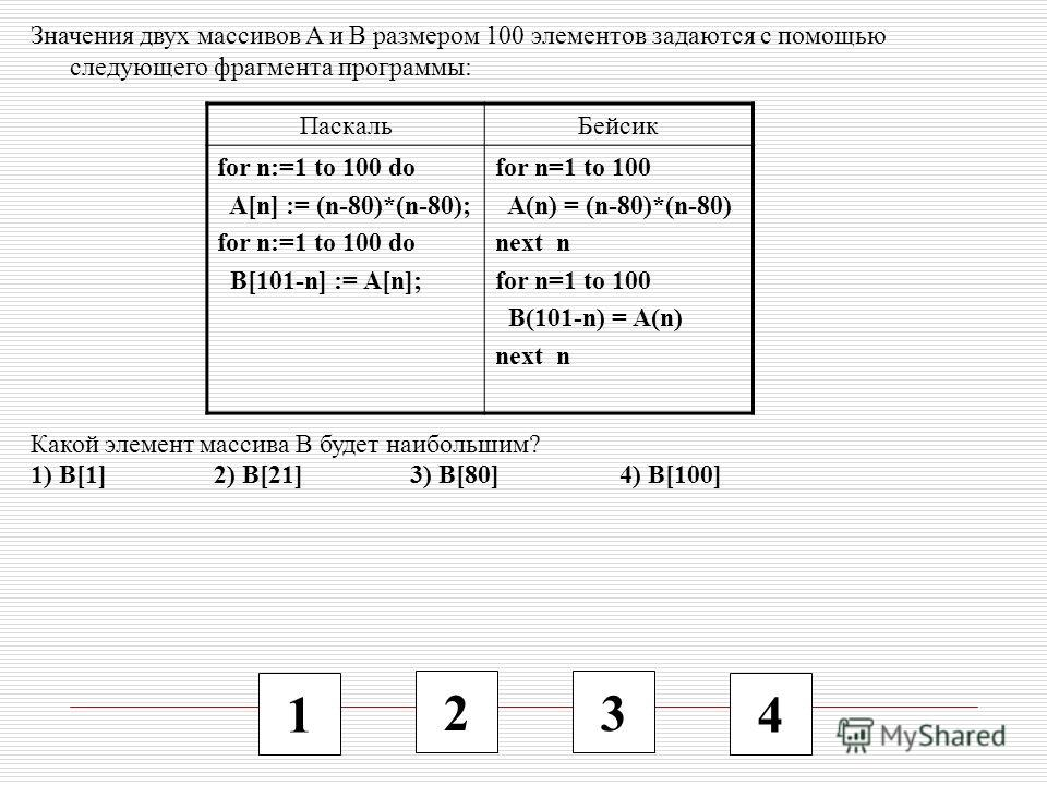 1 2 3 4 Значения двух массивов A и B размером 100 элементов задаются с помощью следующего фрагмента программы: Какой элемент массива B будет наибольшим? 1) B[1] 2) B[21] 3) B[80] 4) B[100] ПаскальБейсик for n:=1 to 100 do A[n] := (n-80)*(n-80); for n