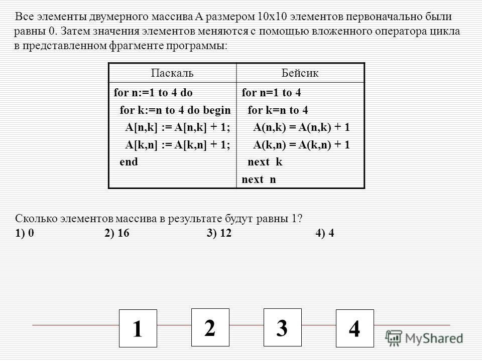 1 2 3 4 Все элементы двумерного массива A размером 10х10 элементов первоначально были равны 0. Затем значения элементов меняются с помощью вложенного оператора цикла в представленном фрагменте программы: Сколько элементов массива в результате будут р