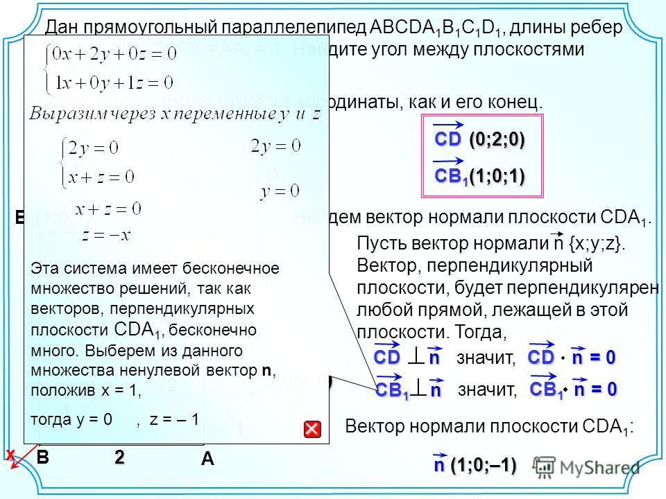 Получим систему (1;0;–1) n Вектор нормали плоскости СDА 1 : Дан прямоугольный параллелепипед ABCDA 1 B 1 C 1 D 1, длины ребер которого АВ = 2, AD = AA 1 = 1. Найдите угол между плоскостями CD 1 B 1 и CDA 1. C B A D B1B1 C1C1 D1D1 A1A1 1 2 1 х yz 2 11