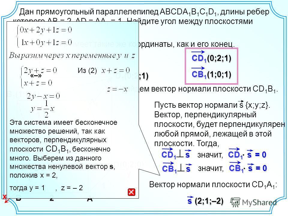 Получим систему (2;1;–2) s Вектор нормали плоскости СD 1 А 1 : Дан прямоугольный параллелепипед ABCDA 1 B 1 C 1 D 1, длины ребер которого АВ = 2, AD = AA 1 = 1. Найдите угол между плоскостями CD 1 B 1 и CDA 1. C B A D B1B1 C1C1 D1D1 A1A1 1 2 1 х yz 2