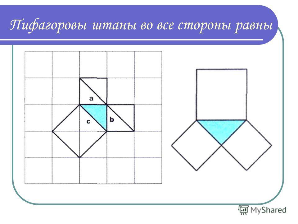 c 2 = a 2 + b 2 В прямоугольном треугольнике квадрат гипотенузы равен сумме квадратов катетов. Площадь квадрата, построенного на гипотенузе прямоугольного треугольника, равна сумме площадей квадратов, построенных на его катетах.