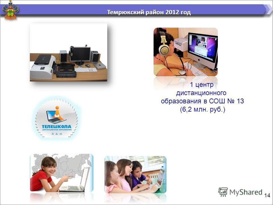 14 1 центр дистанционного образования в СОШ 13 (6,2 млн. руб.) Темрюкский район 2012 год
