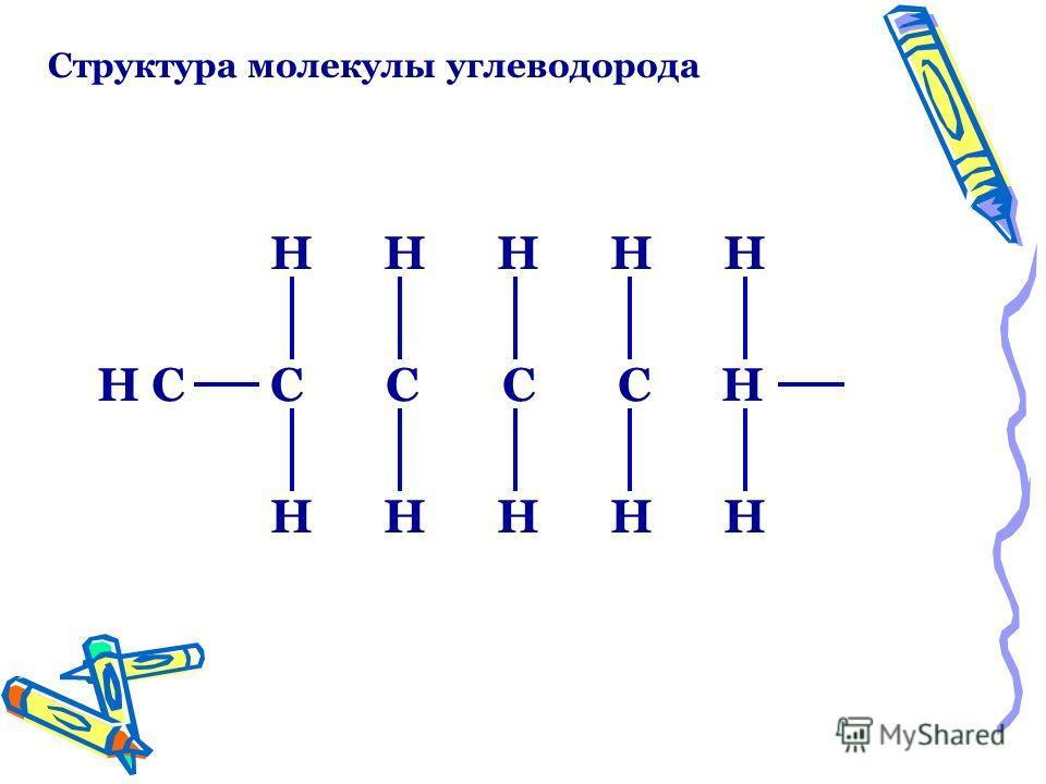 Структура молекулы углеводорода Н Н Н Н Н С С С С НН С
