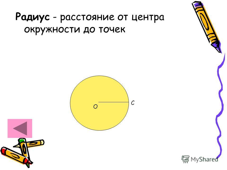 Радиус - расстояние от центра окружности до точек О С