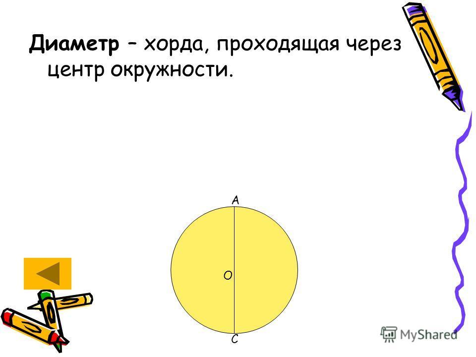 Диаметр – хорда, проходящая через центр окружности. О С А