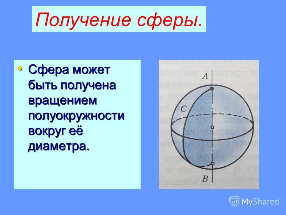 Сфера может быть получена вращением полуокружности вокруг её диаметра. Получение сферы.