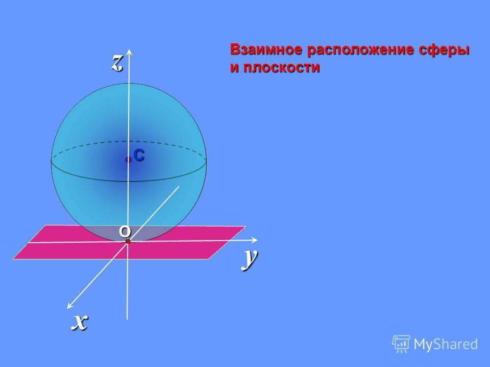 Взаимное расположение сферы и плоскости y x zОС
