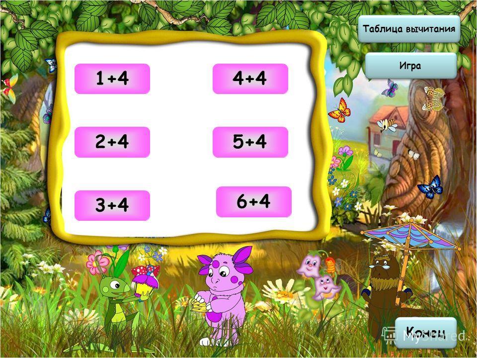 Таблица вычитания Игра 106+4 Конец 51+4 62+4 73+4 84+4 95+4