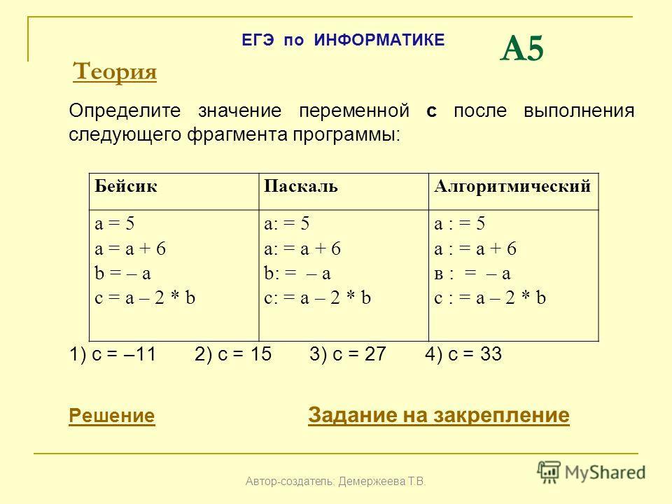 A5 Определите значение переменной c после выполнения следующего фрагмента программы: 1) c = –11 2) c = 15 3) c = 27 4) c = 33 РешениеРешение Задание на закрепление Задание на закрепление БейсикПаскальАлгоритмический a = 5 a = a + 6 b = – a c = a – 2