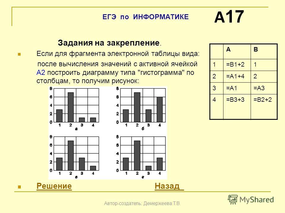 Задания на закрепление. Если для фрагмента электронной таблицы вида: после вычисления значений с активной ячейкой А2 построить диаграмму типа