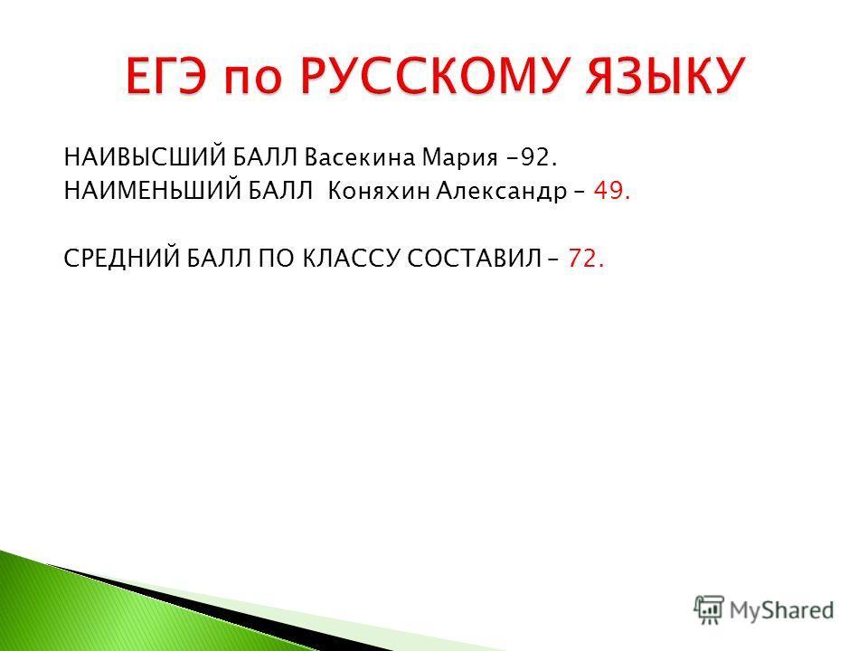 НАИВЫСШИЙ БАЛЛ Васекина Мария -92. НАИМЕНЬШИЙ БАЛЛ Коняхин Александр – 49. СРЕДНИЙ БАЛЛ ПО КЛАССУ СОСТАВИЛ – 72.