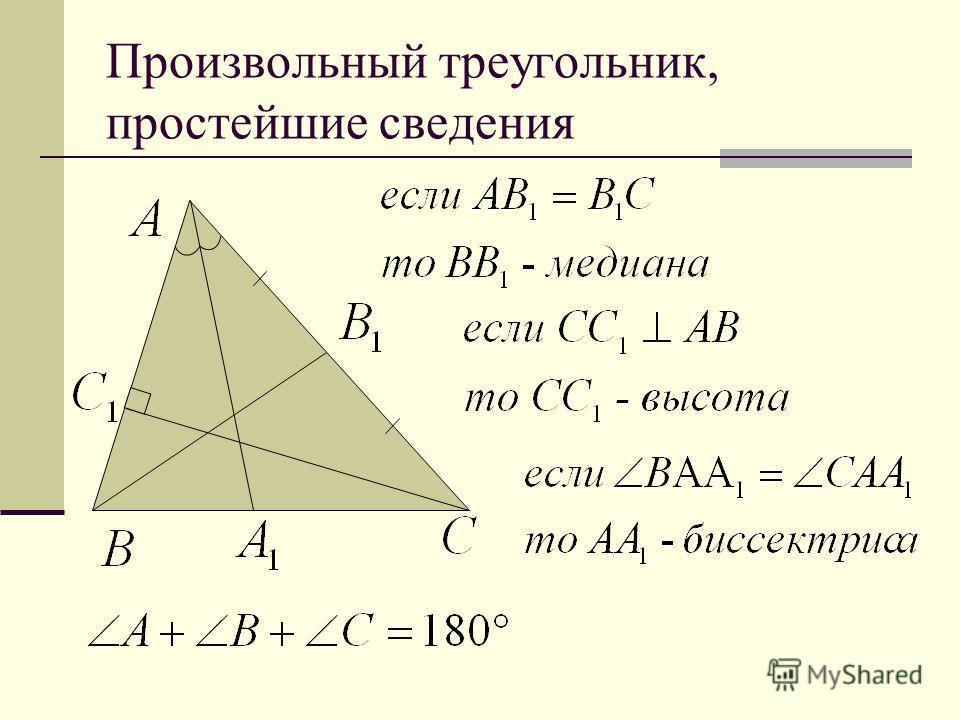 Произвольный треугольник, простейшие сведения