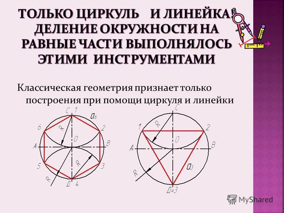 Классическая геометрия признает только построения при помощи циркуля и линейки