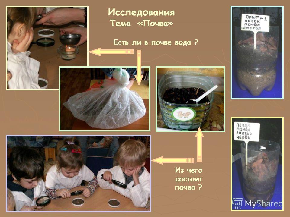 Исследования Тема «Почва» Есть ли в почве вода ? Из чего состоит почва ?