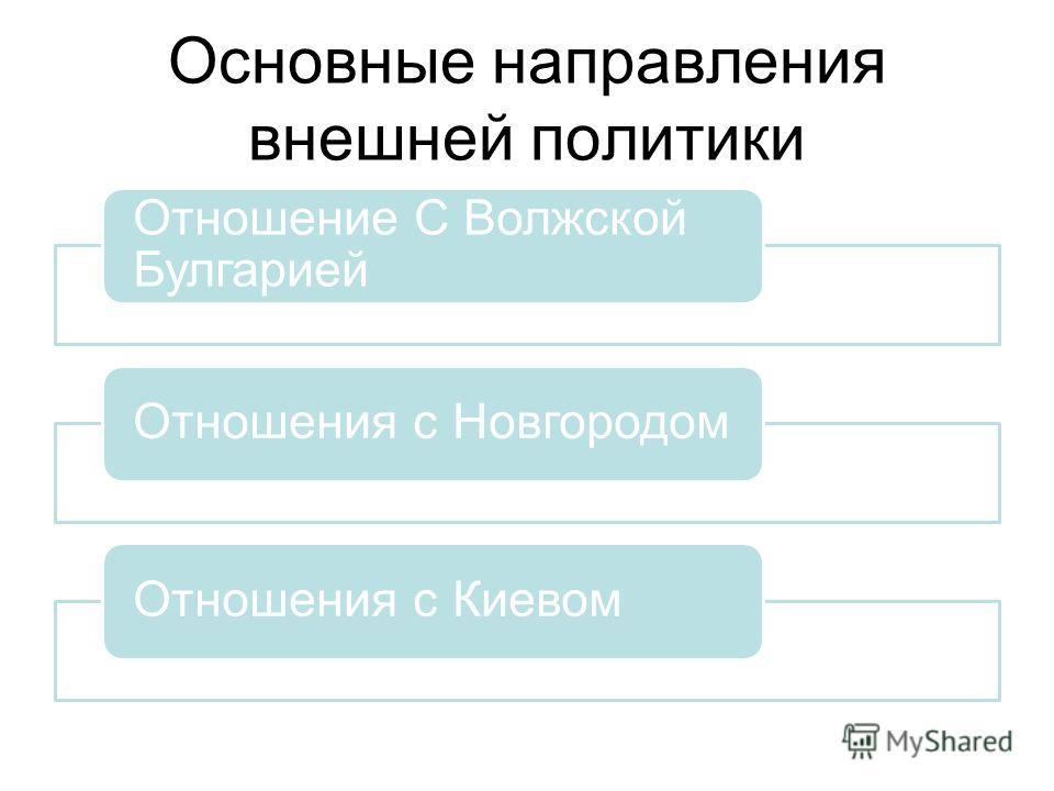 Основные направления внешней политики Отношение С Волжской Булгарией Отношения с НовгородомОтношения с Киевом