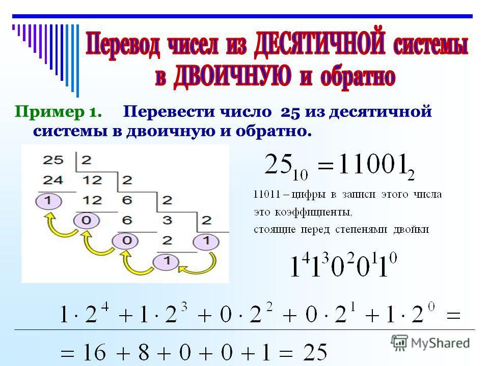 Пример 1. Перевести число 25 из десятичной системы в двоичную и обратно.