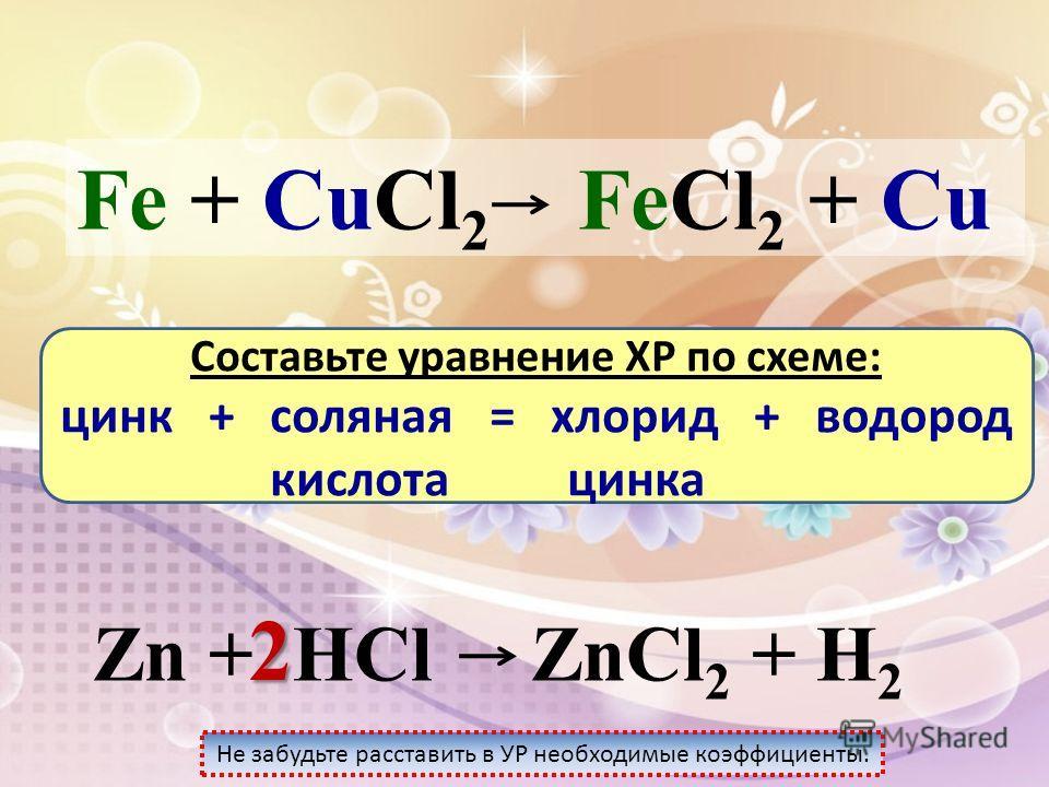 Fe + CuCl 2 FeCl 2 + Cu Составьте уравнение ХР по схеме: цинк + соляная = хлорид + водород кислота цинка Не забудьте расставить в УР необходимые коэффициенты. Zn + HCl ZnCl 2 + H 2 2