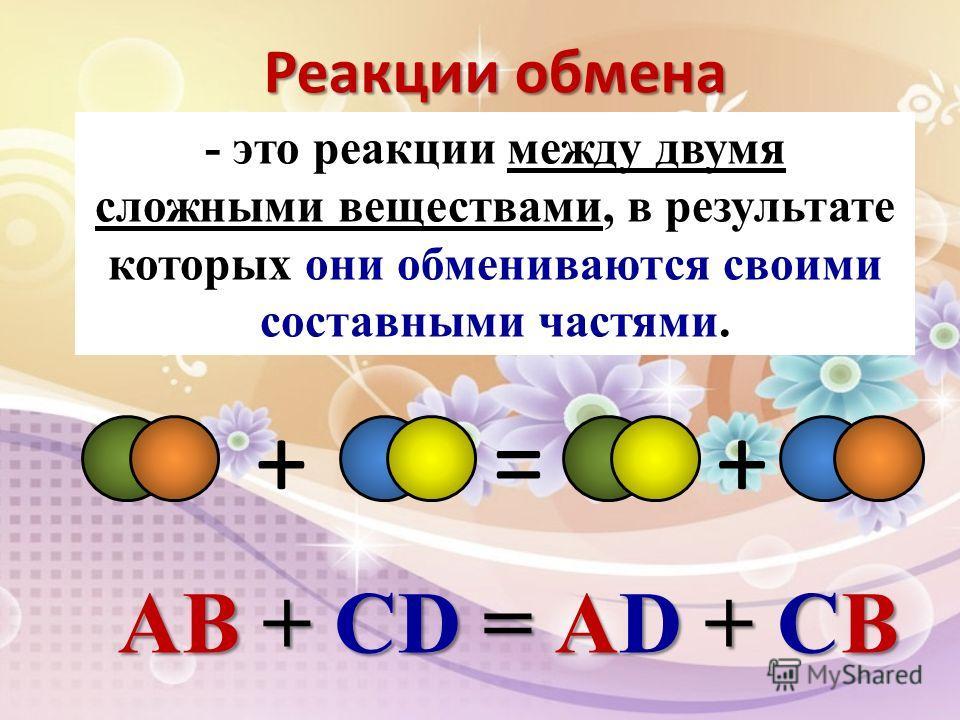 Попробуйте сформулировать определение. Между какими веществами происходи реакция? Реакции обмена - это реакции между двумя сложными веществами, в результате которых они обмениваются своими составными частями. ++= АВ + СD = АD + СВ