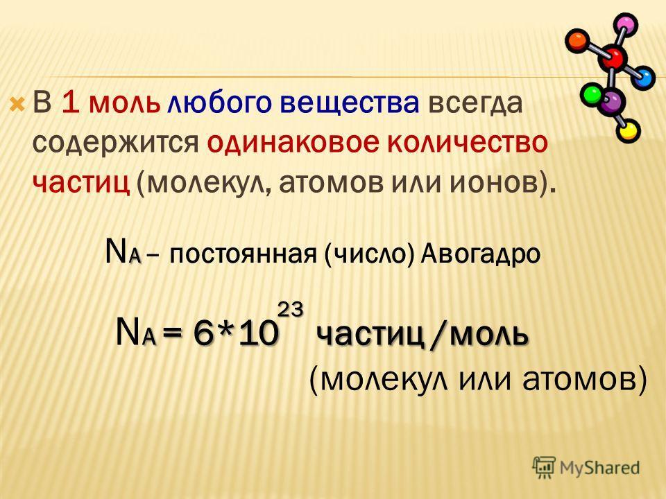 В 1 моль любого вещества всегда содержится одинаковое количество частиц (молекул, атомов или ионов). A N A – постоянная (число) Авогадро A = 6*10 частиц /моль N A = 6*10 частиц /моль (молекул или атомов) 23