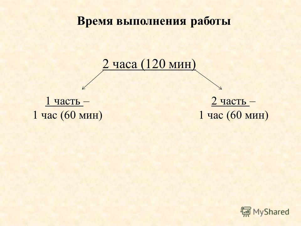 Время выполнения работы 2 часа (120 мин) 1 часть – 1 час (60 мин) 2 часть – 1 час (60 мин)