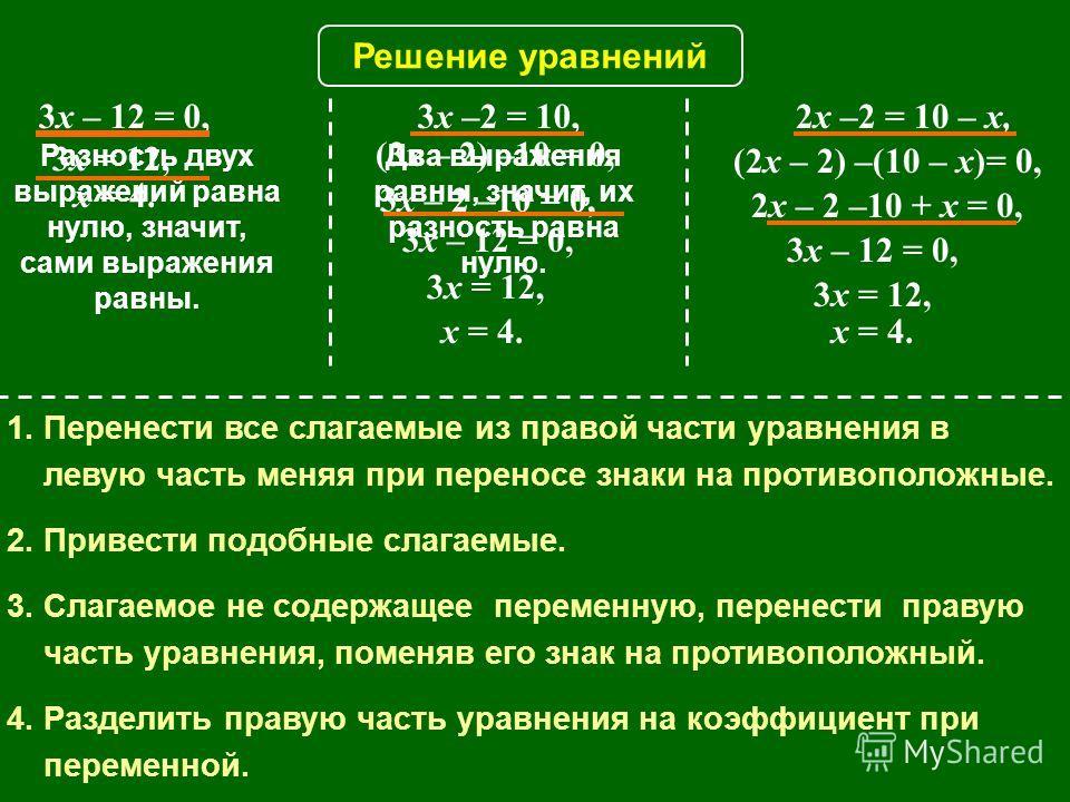 Решение уравнений 3x – 12 = 0,3x –2 = 10,2x –2 = 10 – x, Разность двух выражений равна нулю, значит, сами выражения равны. 3x = 12, x = 4. Два выражения равны, значит, их разность равна нулю. (3x – 2) –10 = 0, 3x – 2 –10 = 0, 3x – 12 = 0, 3x = 12, x