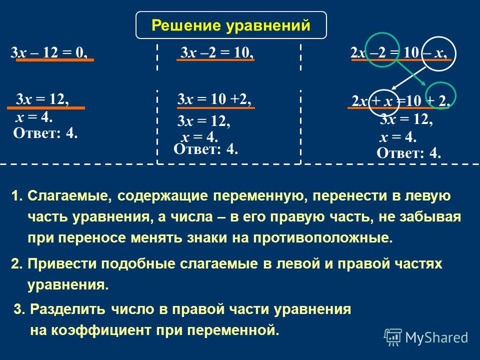 3x = 12, Ответ: 4. Решение уравнений 3x – 12 = 0,3x –2 = 10,2x –2 = 10 – x, 3x – 12 + 12 = 0 +12, 3x = 12, x = 4. Ответ: 4. 3x –2 + 2 = 10 +2, 3x = 10 +2, x = 4. 2x –2+2+x =10 - x+2 +x, 2x + x =10 + 2, 3x = 12, x = 4. Ответ: 4. 1. Слагаемые, содержащ