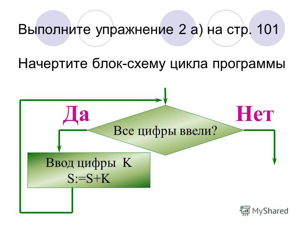 Рассмотрите Пример 2 на странице 98 Начертите блок-схему цикла программы Наберите программу и выполните её ДаНет