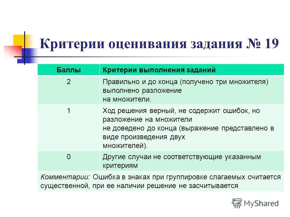 Критерии оценивания задания 19 БаллыКритерии выполнения заданий 2Правильно и до конца (получено три множителя) выполнено разложение на множители. 1Ход решения верный, не содержит ошибок, но разложение на множители не доведено до конца (выражение пред