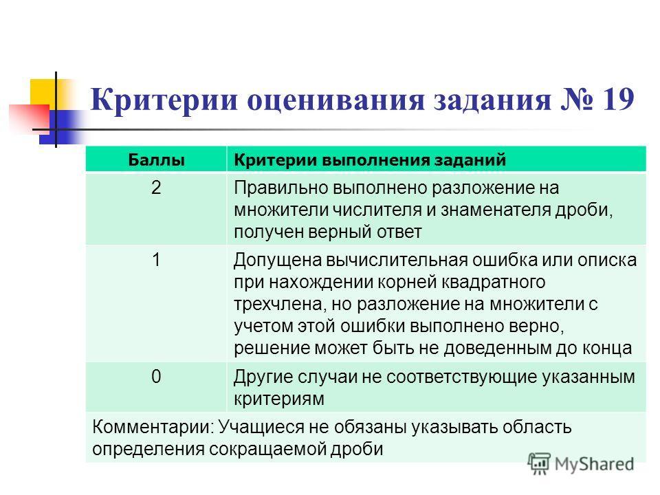 Критерии оценивания задания 19 БаллыКритерии выполнения заданий 2Правильно выполнено разложение на множители числителя и знаменателя дроби, получен верный ответ 1Допущена вычислительная ошибка или описка при нахождении корней квадратного трехчлена, н
