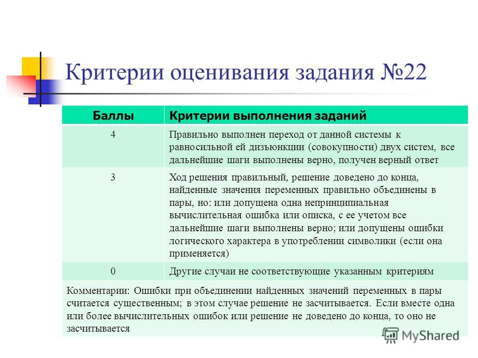 Критерии оценивания задания 22 БаллыКритерии выполнения заданий 4Правильно выполнен переход от данной системы к равносильной ей дизъюнкции (совокупности) двух систем, все дальнейшие шаги выполнены верно, получен верный ответ 3Ход решения правильный,