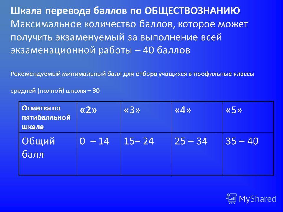 Шкала перевода баллов по ОБЩЕСТВОЗНАНИЮ Максимальное количество баллов, которое может получить экзаменуемый за выполнение всей экзаменационной работы – 40 баллов Рекомендуемый минимальный балл для отбора учащихся в профильные классы средней (полной)