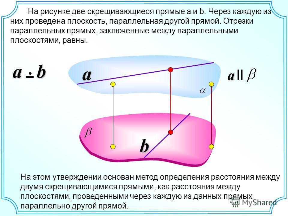 a a II На рисунке две скрещивающиеся прямые a и b. Через каждую из них проведена плоскость, параллельная другой прямой. Отрезки параллельных прямых, заключенные между параллельными плоскостями, равны. На этом утверждении основан метод определения рас