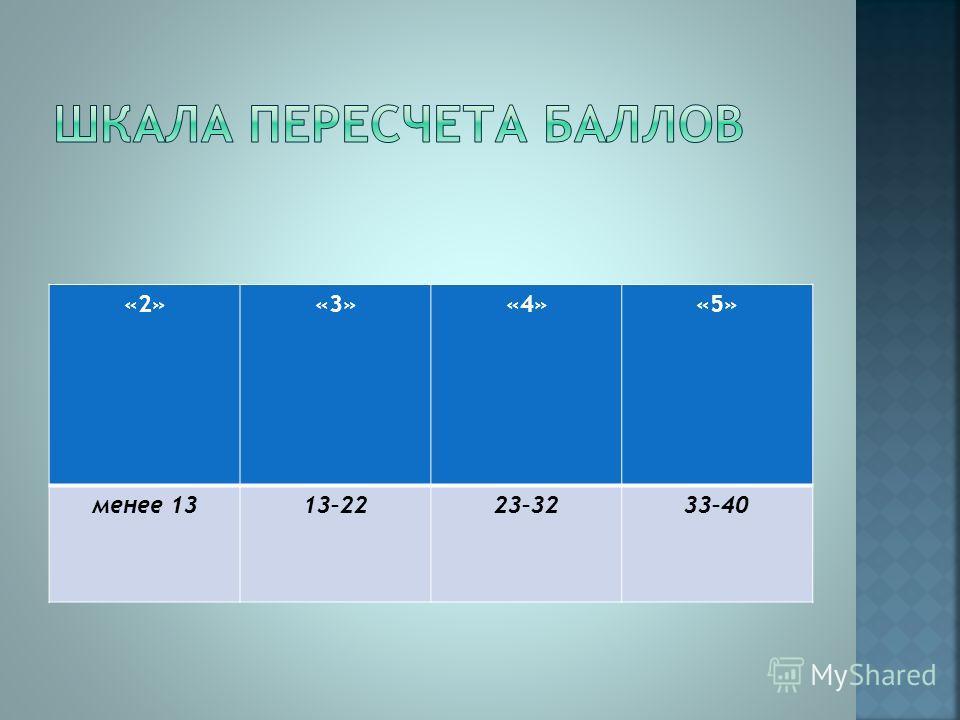 «2»«3»«4»«5» менее 1313–2223–3233–40