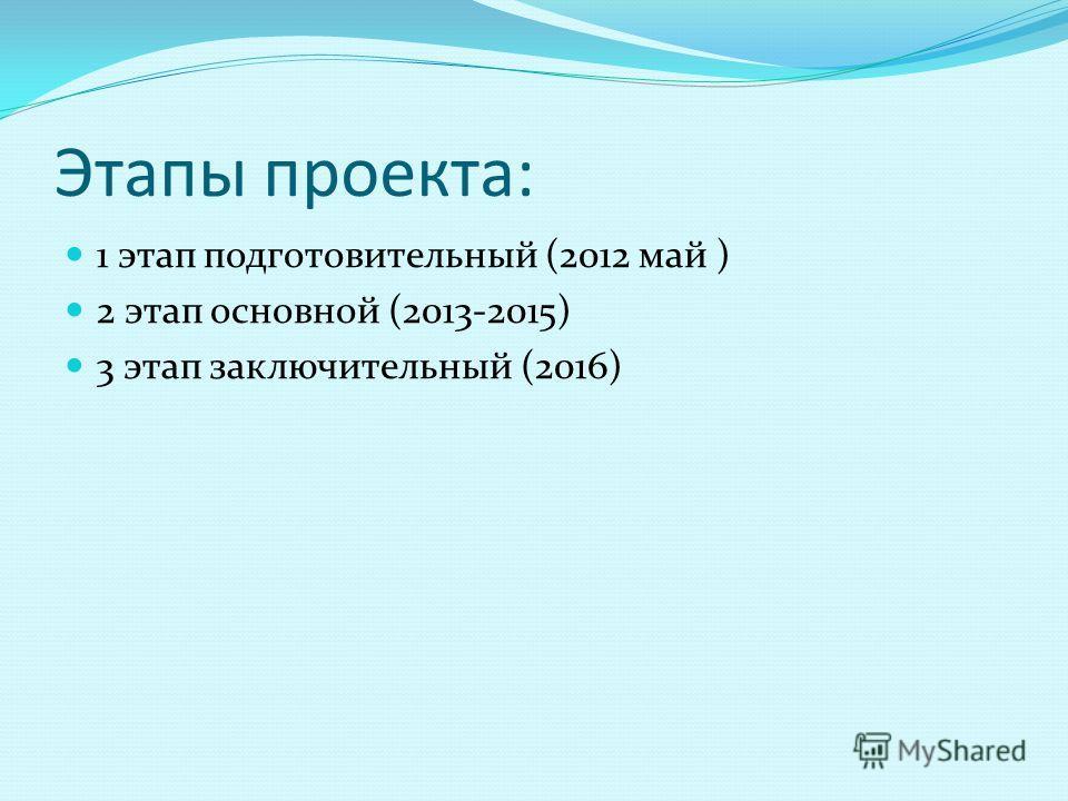 Этапы проекта: 1 этап подготовительный (2012 май ) 2 этап основной (2013-2015) 3 этап заключительный (2016)