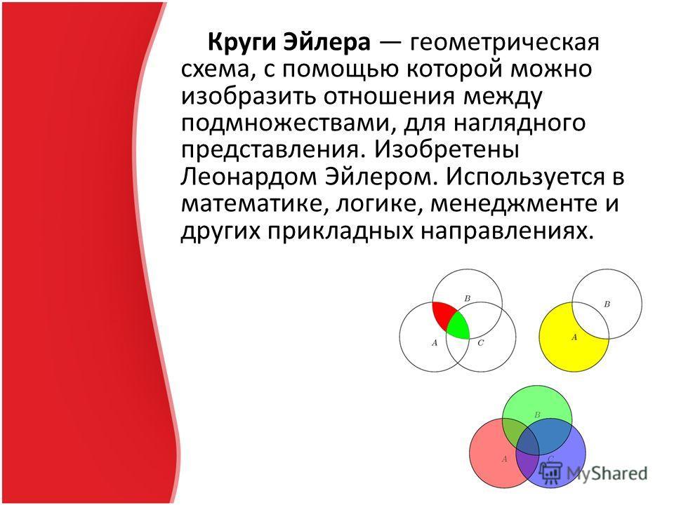 Круги Эйлера геометрическая