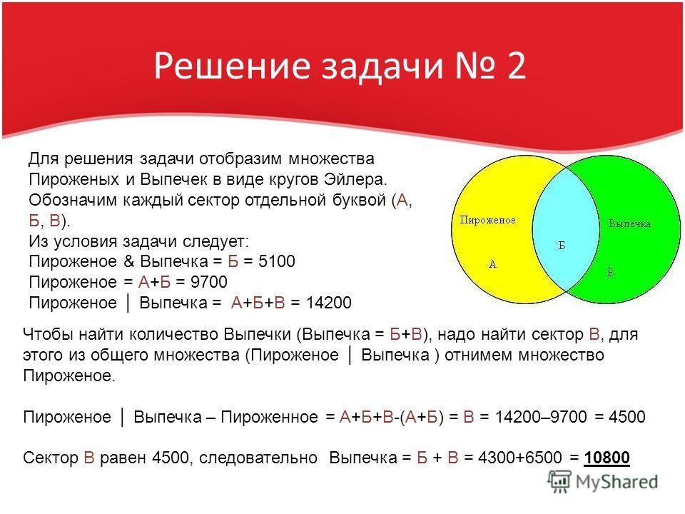 Решение задачи 2 Для решения задачи отобразим множества Пироженых и Выпечек в виде кругов Эйлера. Обозначим каждый сектор отдельной буквой (А, Б, В). Из условия задачи следует: Пироженое & Выпечка = Б = 5100 Пироженое = А+Б = 9700 Пироженое Выпечка =