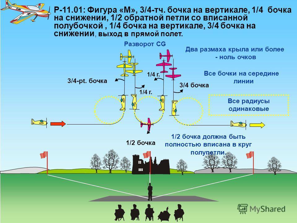 P-11.01: Фигура «М», 3/4-тч. бочка на вертикале, 1/4 бочка на снижении, 1/2 обратной петли со вписанной полубочкой, 1/4 бочка на вертикале, 3/4 бочка на снижении, выход в прямой полет. 3/4-pt. бочка 3/4 бочка 1/4 r. 1/2 бочка Все бочки на середине ли