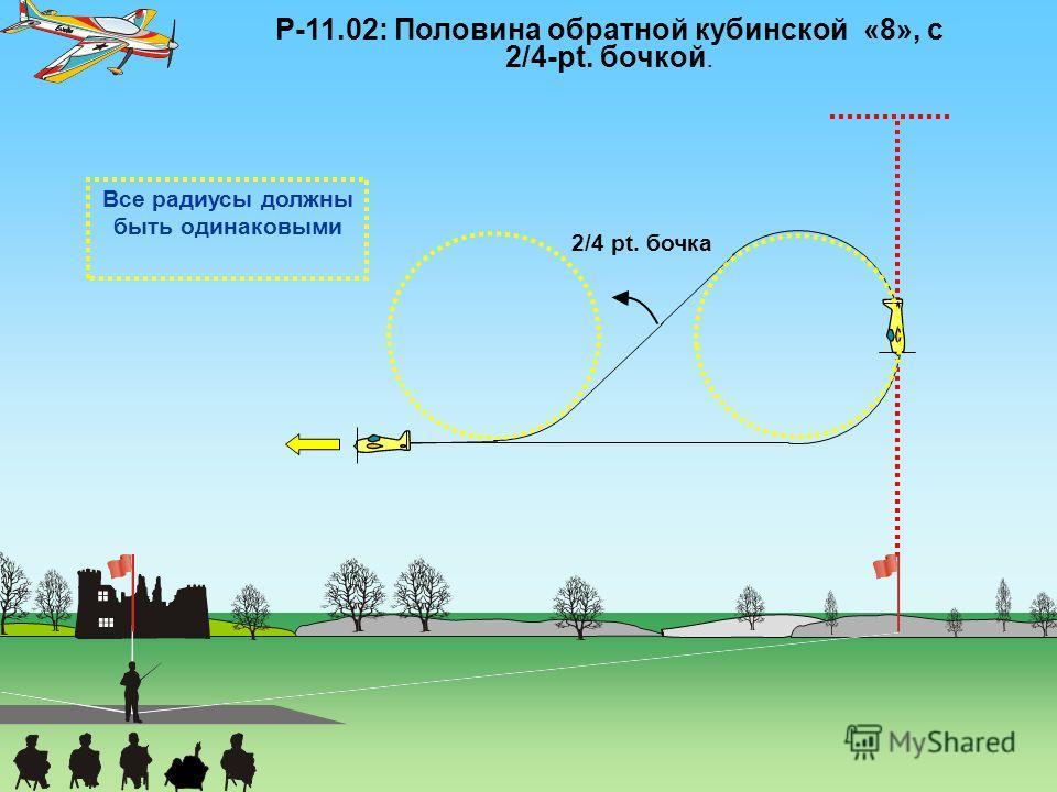 2/4 pt. бочка Все радиусы должны быть одинаковыми P-11.02: Половина обратной кубинской «8», с 2/4-pt. бочкой.