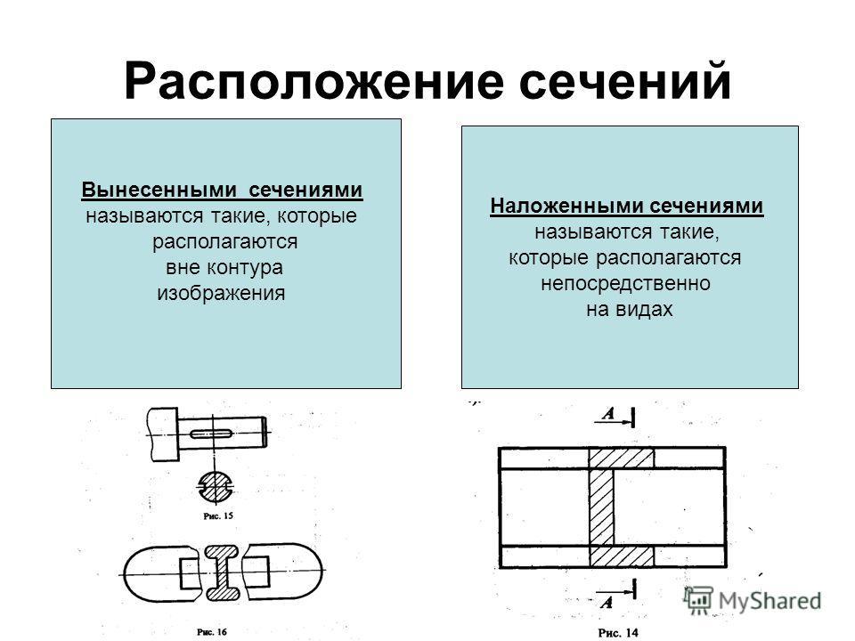 Расположение сечений Наложенными сечениями называются такие, которые располагаются непосредственно на видах Вынесенными сечениями называются такие, которые располагаются вне контура изображения