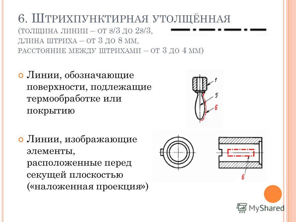 6. Ш ТРИХПУНКТИРНАЯ УТОЛЩЁННАЯ ( ТОЛЩИНА ЛИНИИ – ОТ S /3 ДО 2 S /3, ДЛИНА ШТРИХА – ОТ 3 ДО 8 ММ, РАССТОЯНИЕ МЕЖДУ ШТРИХАМИ – ОТ 3 ДО 4 ММ ) Линии, обозначающие поверхности, подлежащие термообработке или покрытию Линии, изображающие элементы, располож