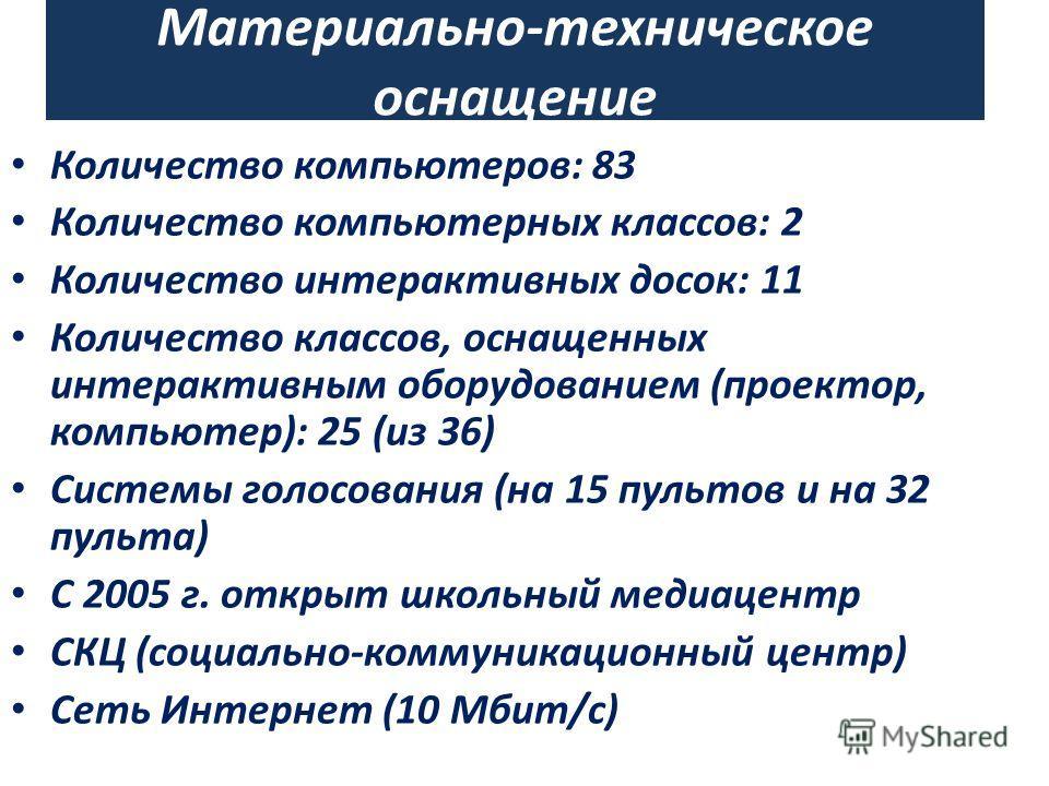 Материально-техническое оснащение Количество компьютеров: 83 Количество компьютерных классов: 2 Количество интерактивных досок: 11 Количество классов, оснащенных интерактивным оборудованием (проектор, компьютер): 25 (из 36) Системы голосования (на 15